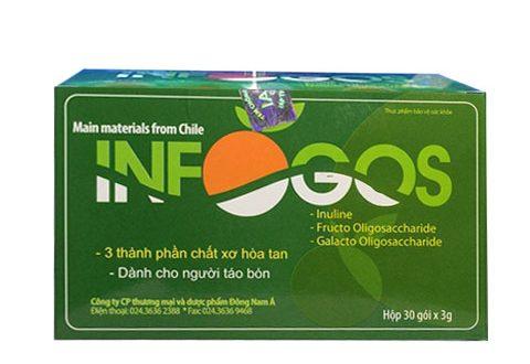 Chất Xơ Infogos có tác dụng gì? giá bao nhiêu tiền?